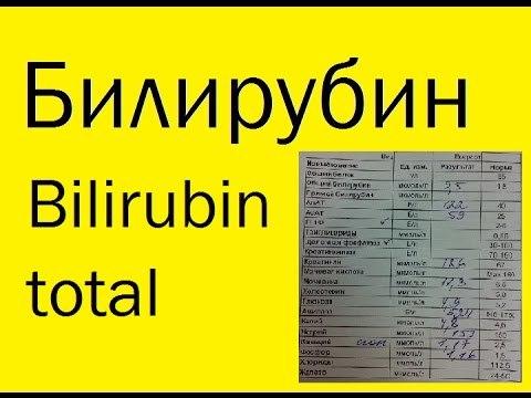 Какова норма билирубина в моче и насколько опасны отклонения